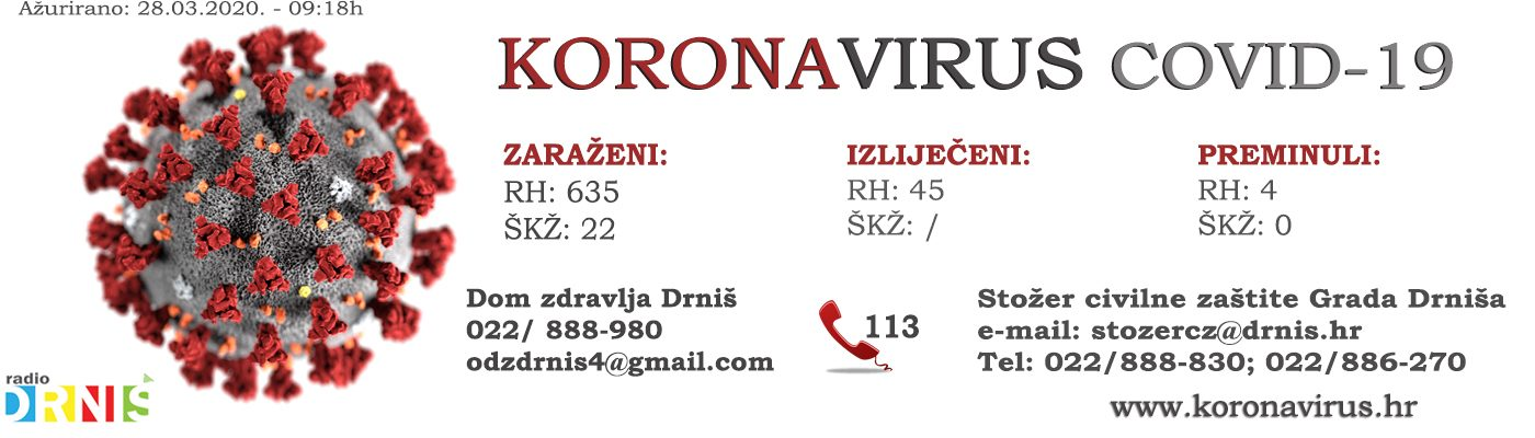 Radio Drniš.hr